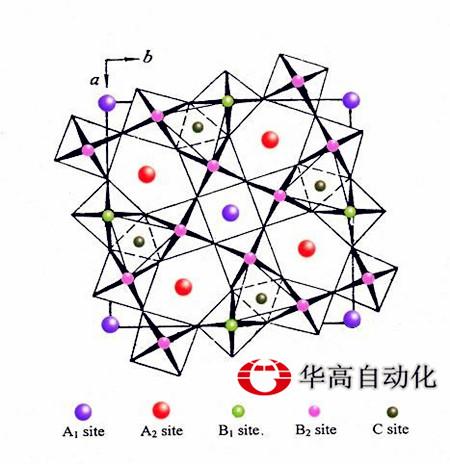画出电介质的三支路等值电路图