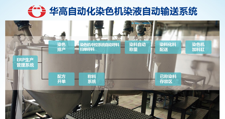 华高自动化染色机染液自动输送系统