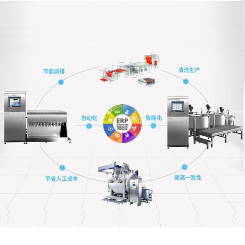染料、助剂自动称量输送系统